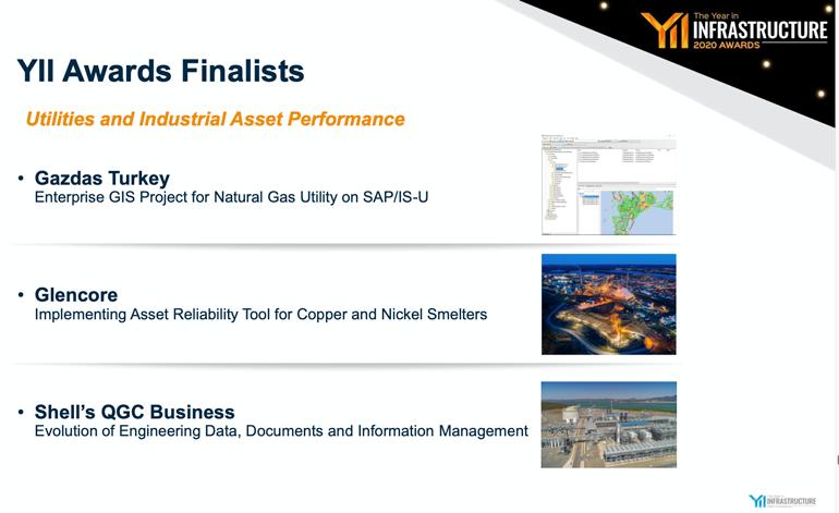 Les lauréats des prix Bentley Systems Year in Infrastructure Awards 2020 ont été annoncés lors d'une conférence virtuelle le 19 octobre.