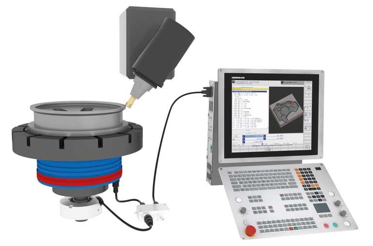 Le boîtier de capteur EIB 5200 de Heidenhain offre une protection intelligente du moteur pour le processus d'usinage.  Avec un câblage minimal, les données supplémentaires du système moteur sont immédiatement utilisables.