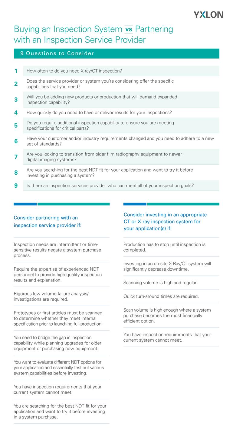 Achat de systèmes d'inspection CND par rapport à l'embauche de services d'inspection.