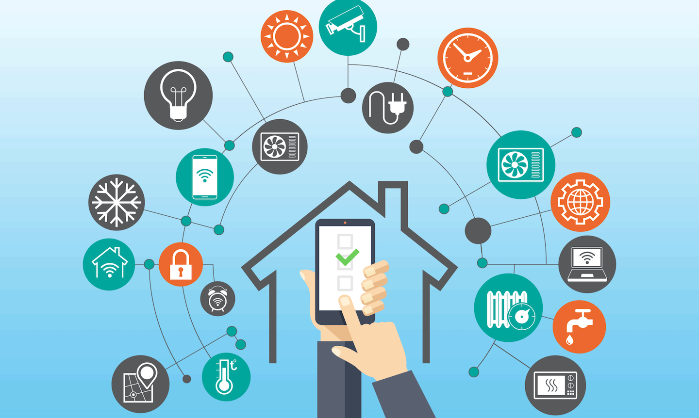 How Smart Homes Can Deliver Sustainability as a Service | Microwaves & RF