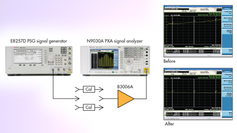 Microwave Amps For Measurements