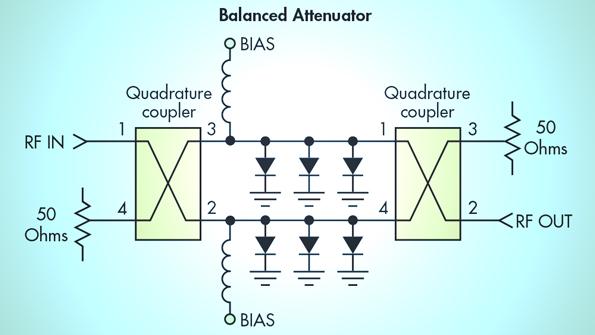 VCO Oscillators WBand VCO SMT w//Buffer amp 5-10 GHz