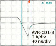 1594999223 Avtech Avrcd1 B 180x150 Mwrf 090220 Kmr
