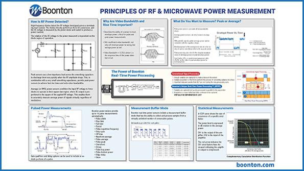 Wireless Telecom Booonton 595x335 Mwrf 122120 Kmr