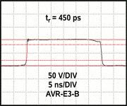 Avtech Waveform 180x150 Mwrf 050521 Krl