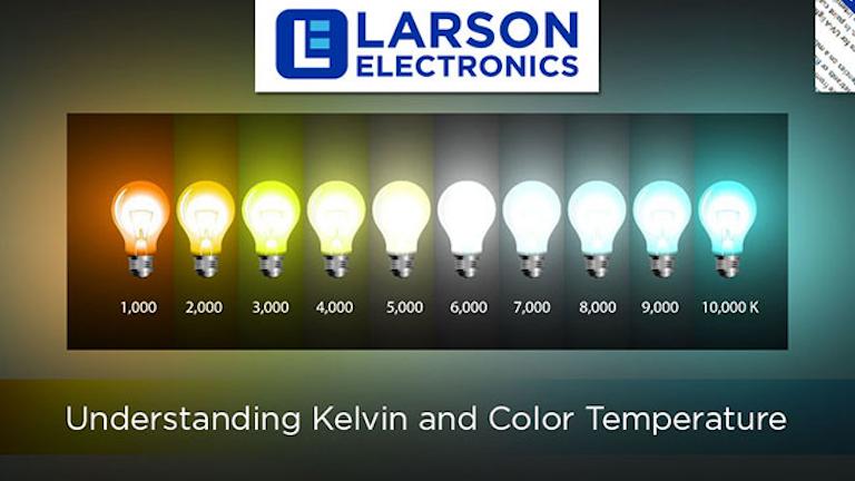 Understanding Kelvin and Color Temperature | New Equipment ...