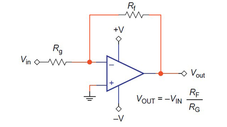 Op Amps For Everyone Power Electronics