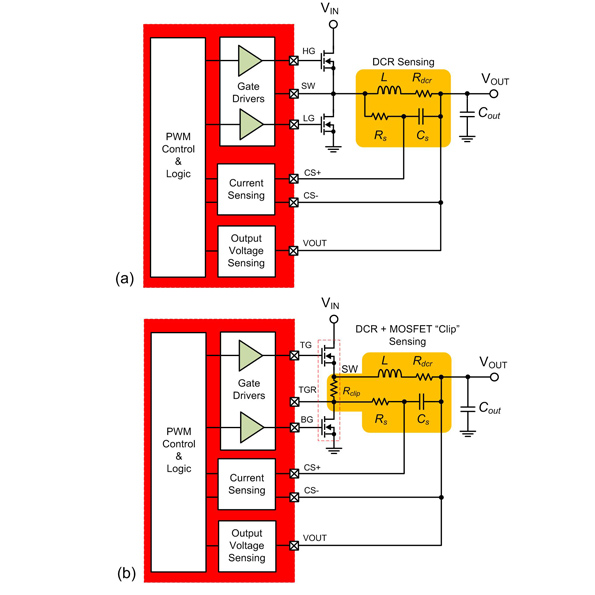 3d Integrated Mosfets With Ultra Low Dcr Inductor Provides High Efficiency Dc Dc Regulator Power Electronics