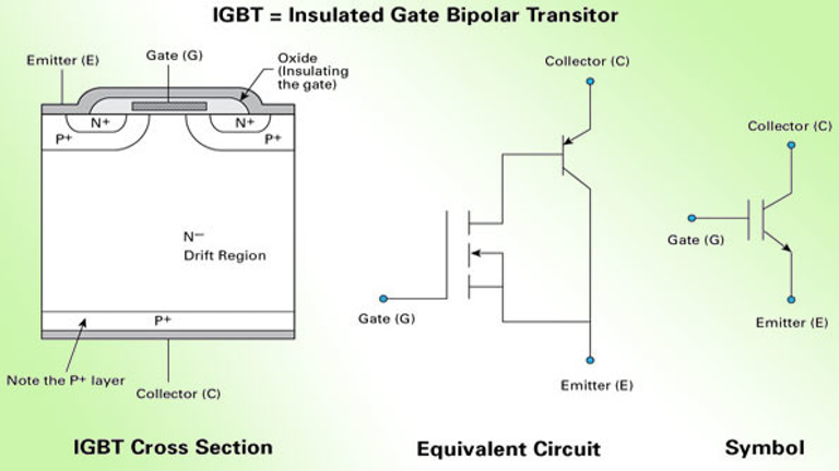 Igbts Frequently Asked Questions Faqs Power Electronics