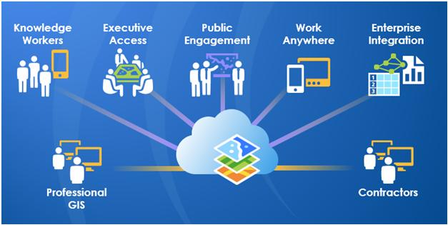 Www Tdworld Com Sites Tdworld com Files The Future Gis قسمت 3 تصویر 2