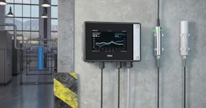 Indigo Dual Probe Support Gmp252 Industry 1