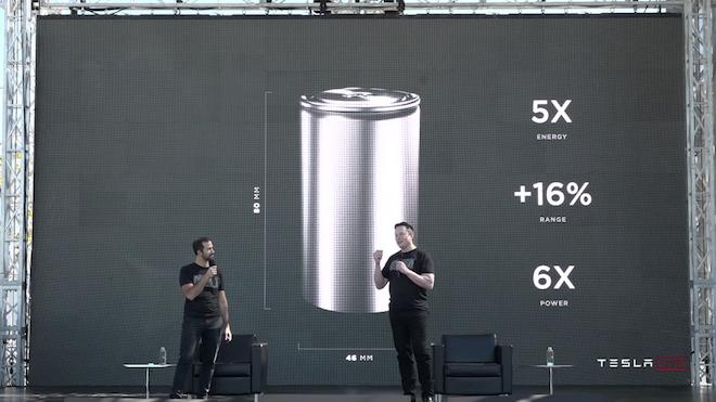 Tesla's Battery Day