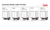 Grote's request specifies five options for placement of additional lamps on trailers.