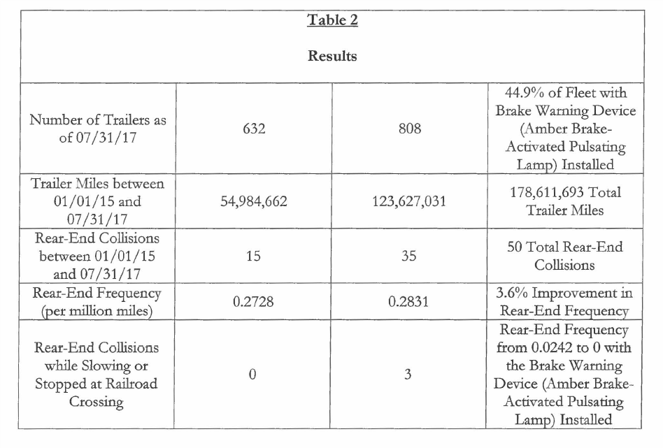 060120 Larry Kahaner Table 2