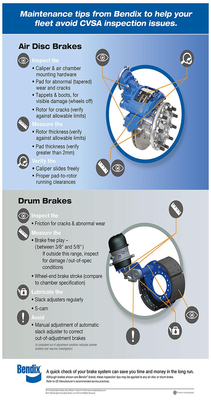 082120 Bendix Brake Tips Infographic 2