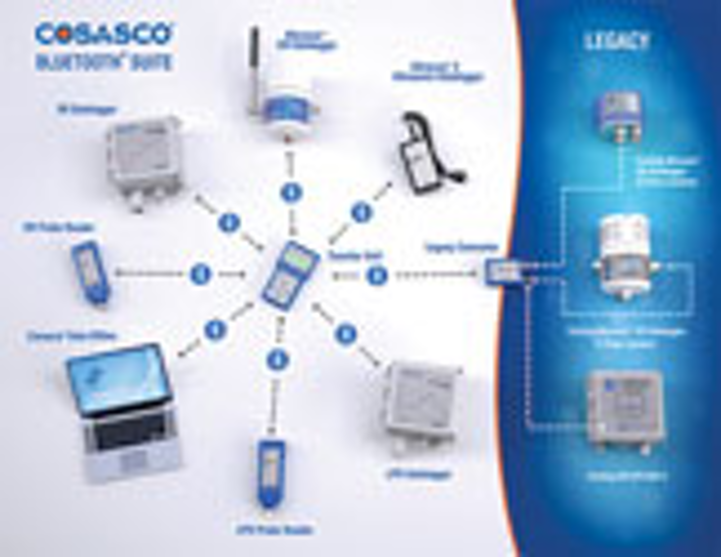 Corrosion monitoring suite   Water Tech Online